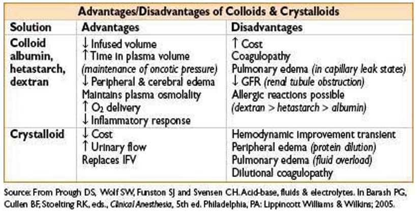 Advantages and disadvantages table